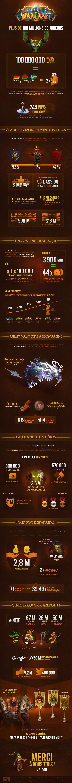 WoW_Infographic-2014_FR.jpg